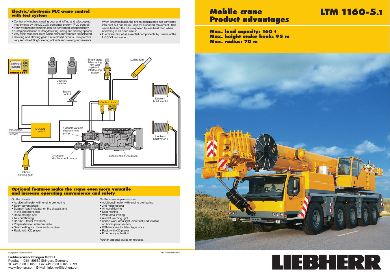 Liebherr Crane Wiring Diagram Trusted Mettler Toledo Ltm 1160 5 1 User Manual 11 Pages