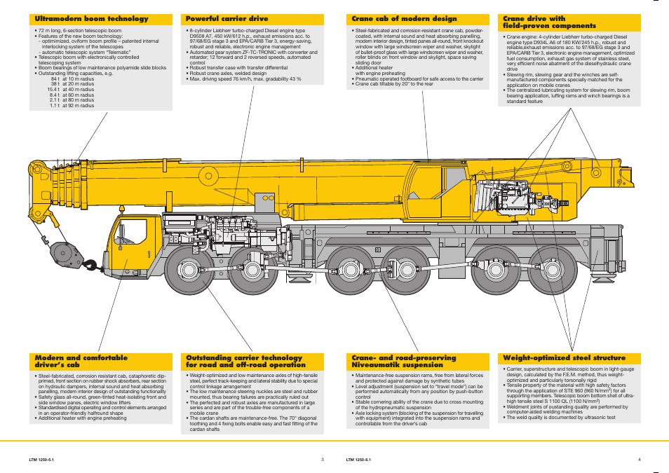 Liebherr LTM 1250-6 1 User Manual | Page 3 / 12