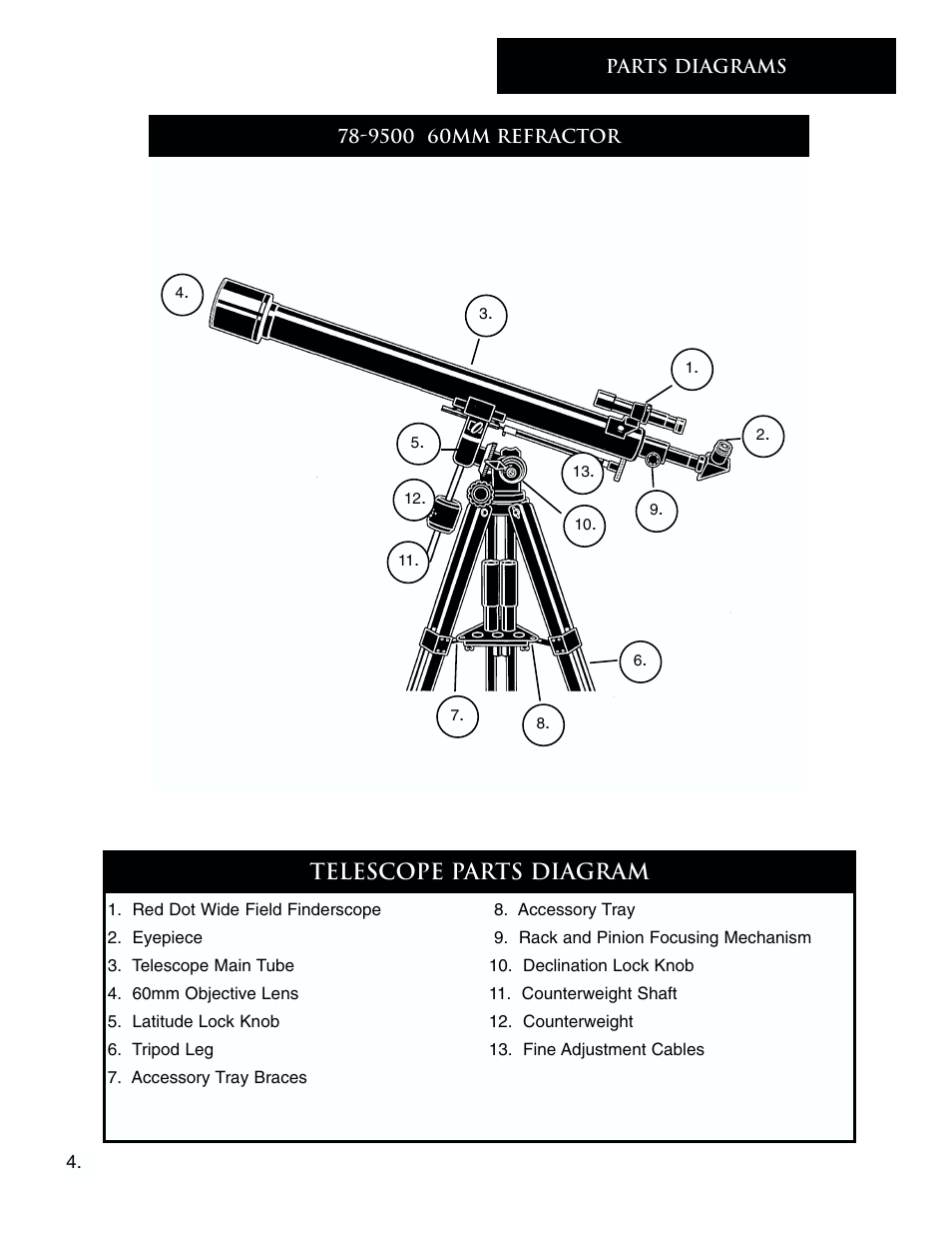 Telescope Parts Diagram Bushnell 78 9500 User Manual Page 4 12