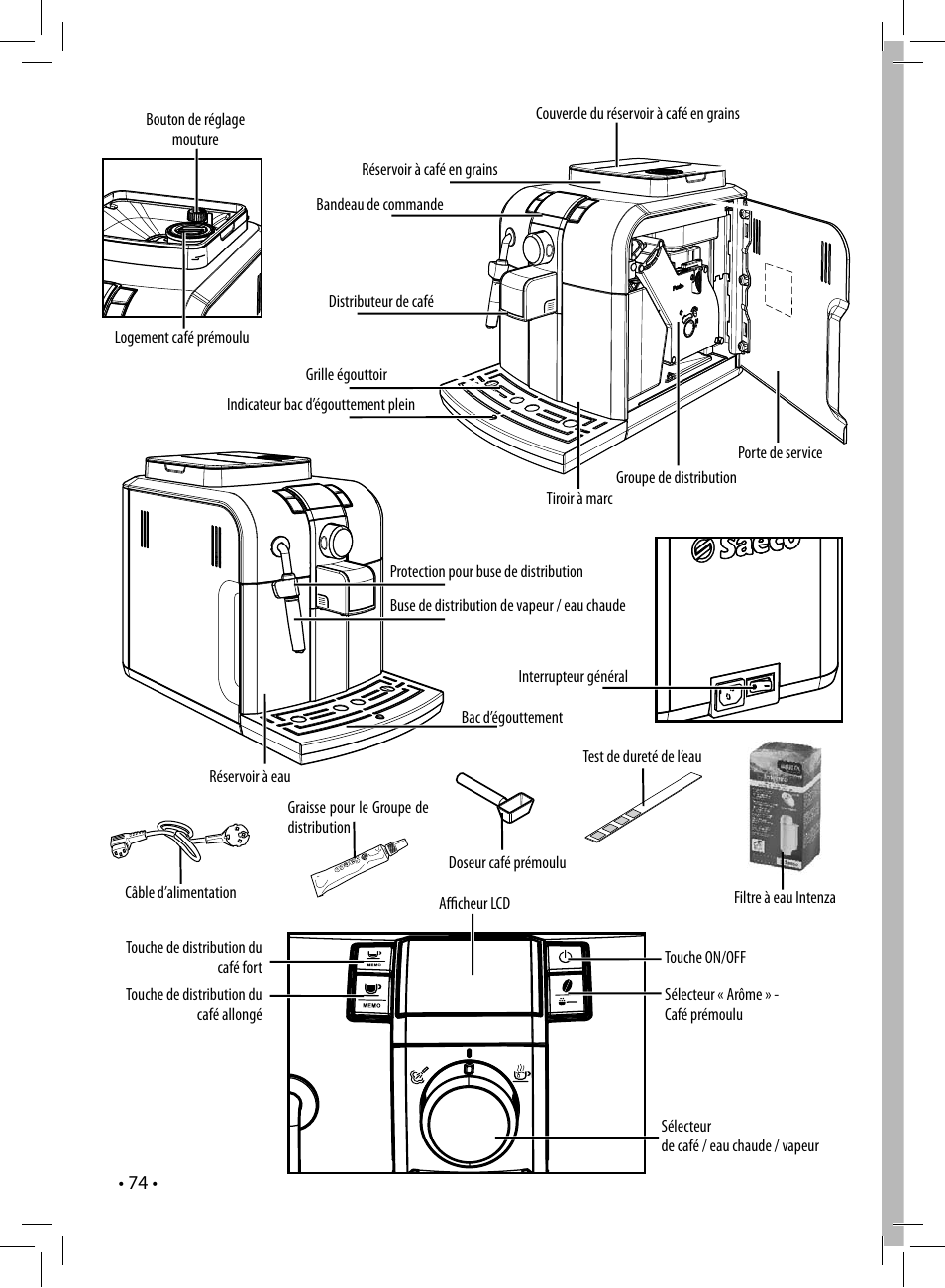 Philips Saeco Syntia Kaffeevollautomat User Manual