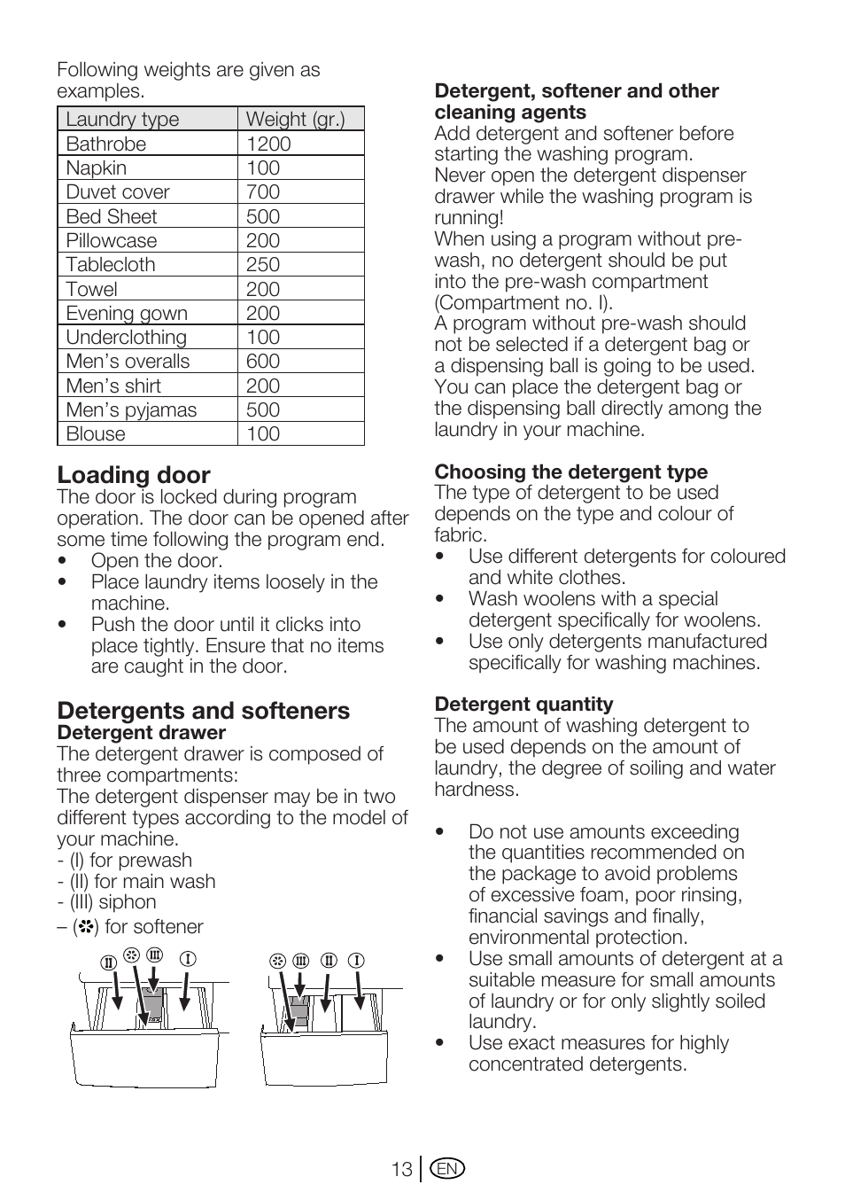 loading door detergents and softeners beko wm 5140 w user manual rh manualsdir com