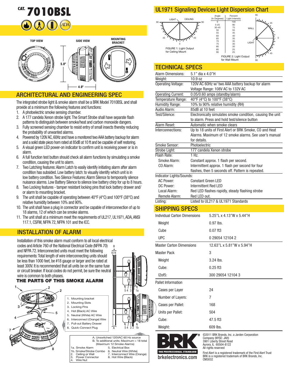 Perfect Interconnected Smoke Alarms Wiring Diagram Mold - Electrical ...