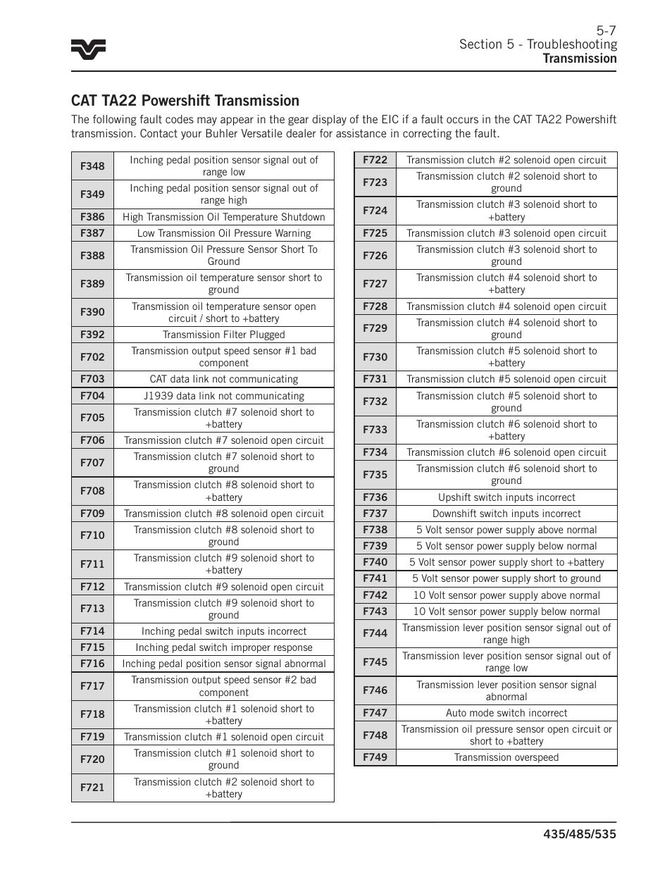 Cat ta22 powershift transmission   Buhler 535 User Manual