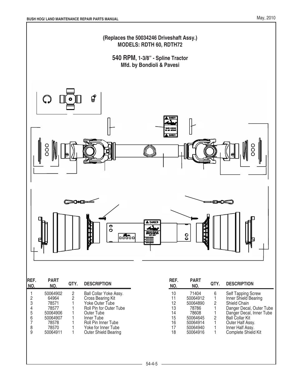540 rpm | Bush Hog RDTH SERIES RDTH 72 User Manual | Page 19