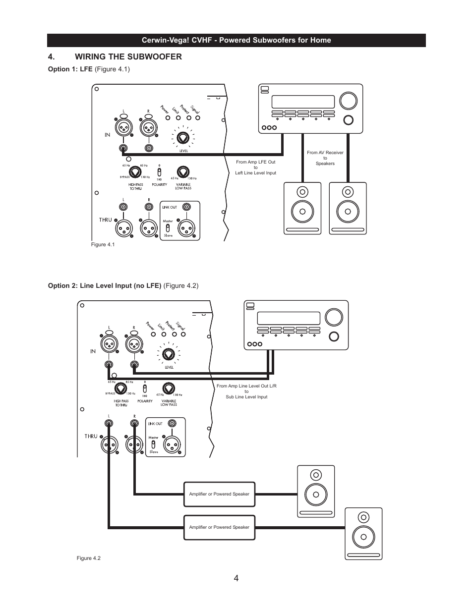 Wiring the subwoofer, Cerwin-vega! cvhf - powered subwoofers for home |  Cerwin-Vega CVHF-A18S Manual User Manual | Page 7 / 12