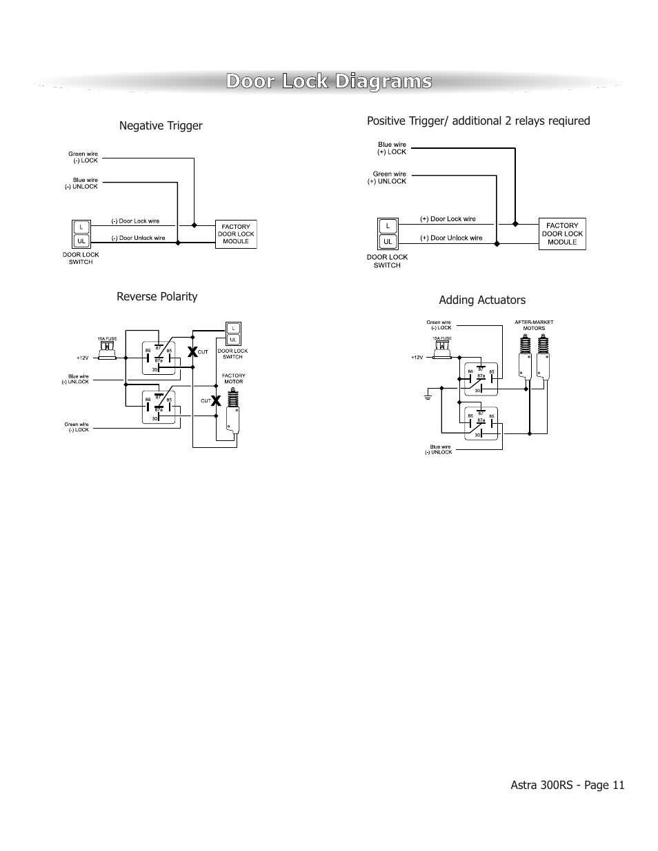Door lock diagrams | ScyTek Electronics ASTRA 300RS User Manual | Page 11 /  12