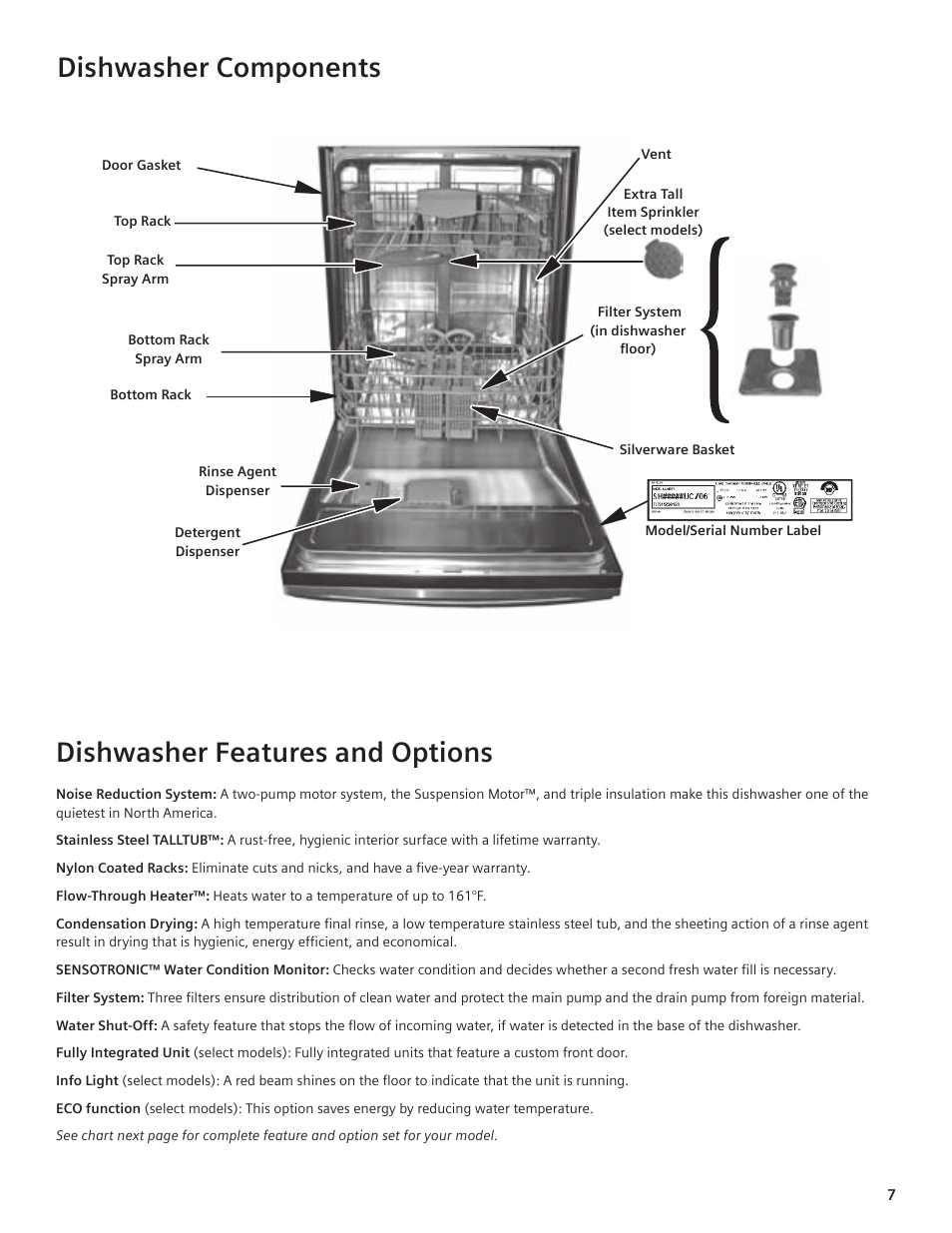 Dishwasher components, Dishwasher features and options | Bosch SHE44C User  Manual | Page 7 /