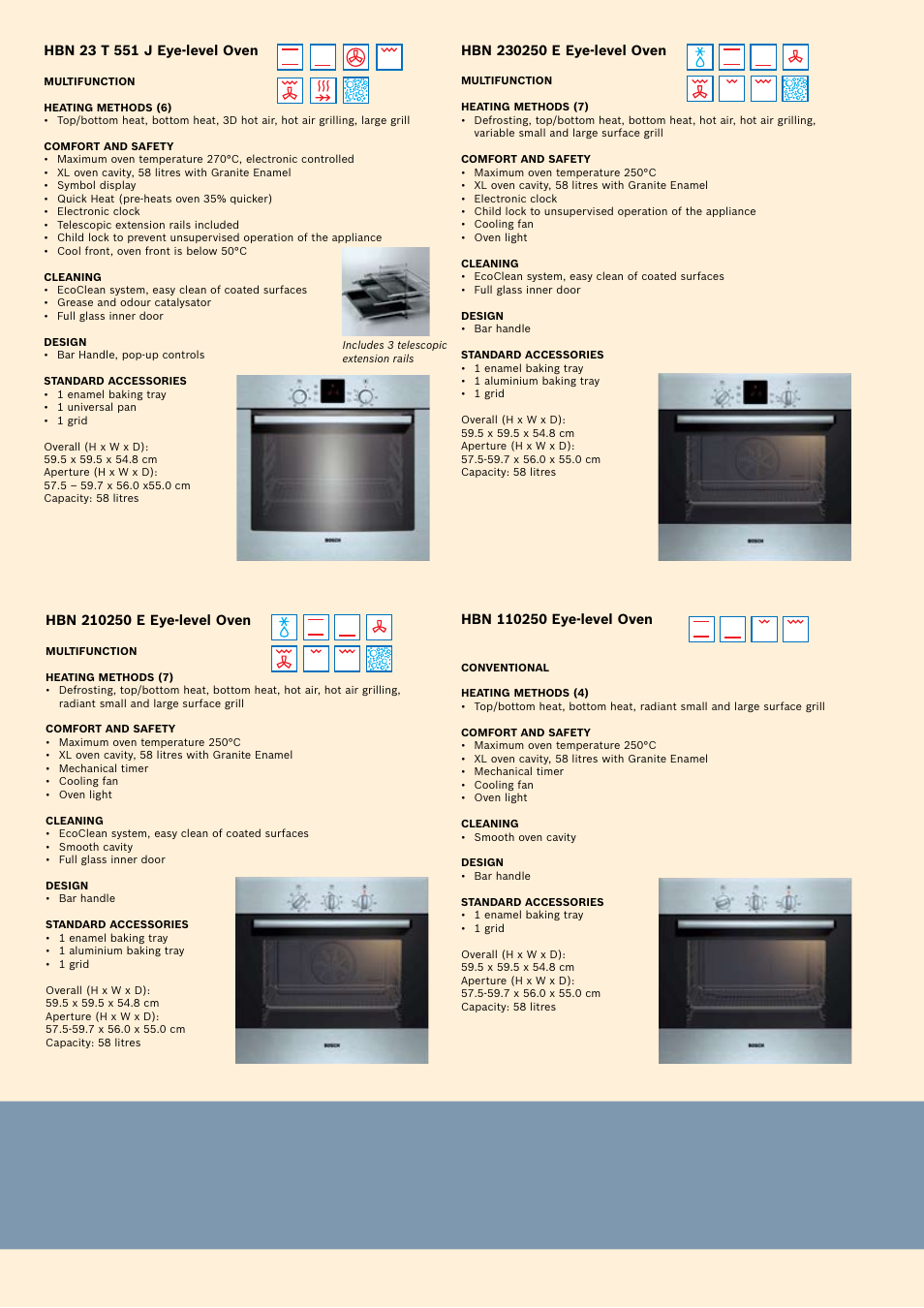 Bosch Oven Carriage User Manual Page 6 28