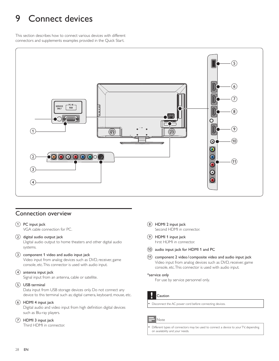"""9 connect devices, Connection overview 