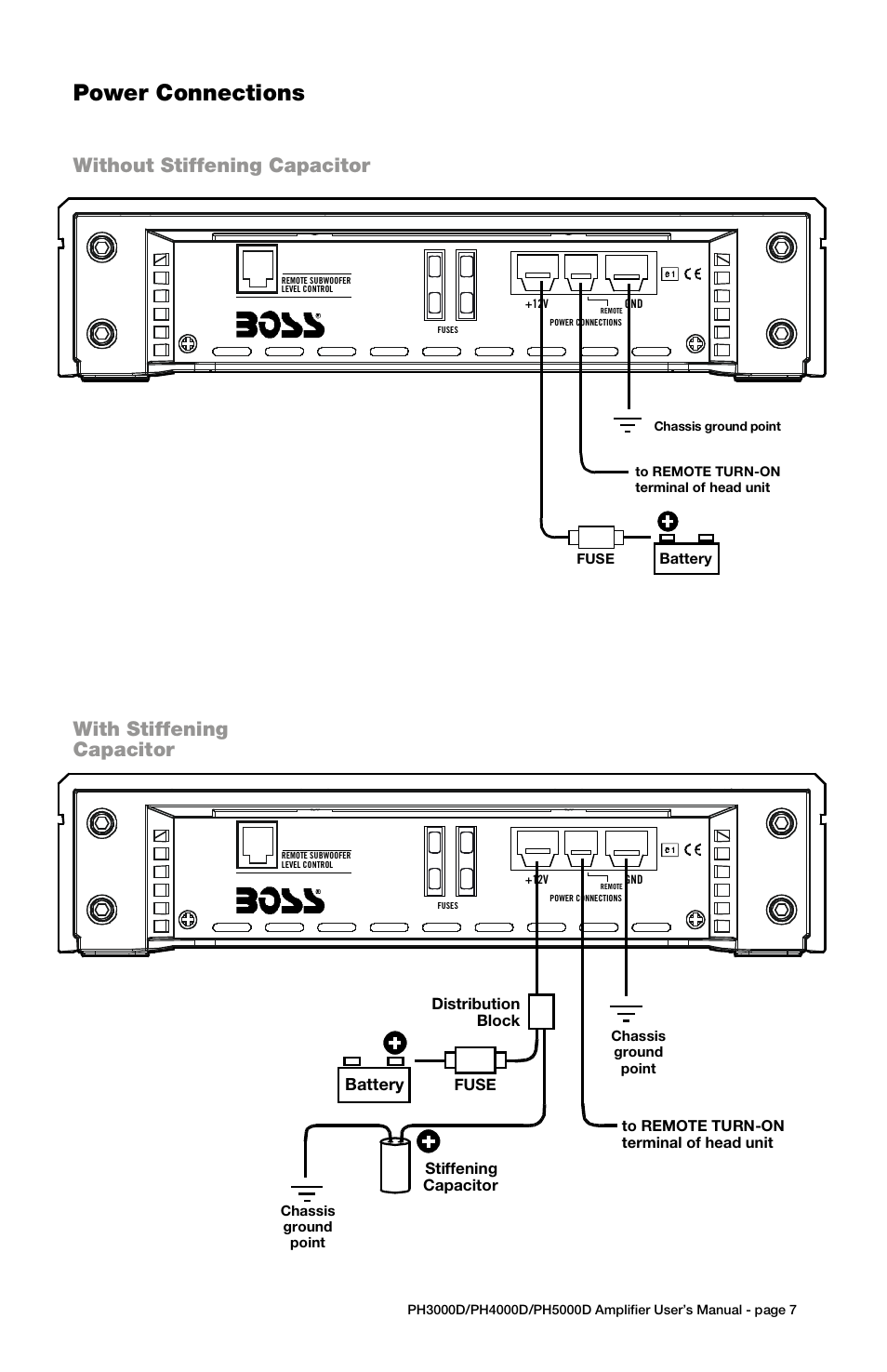 boss audio wiring diagram nissan s13 front wiring pinout