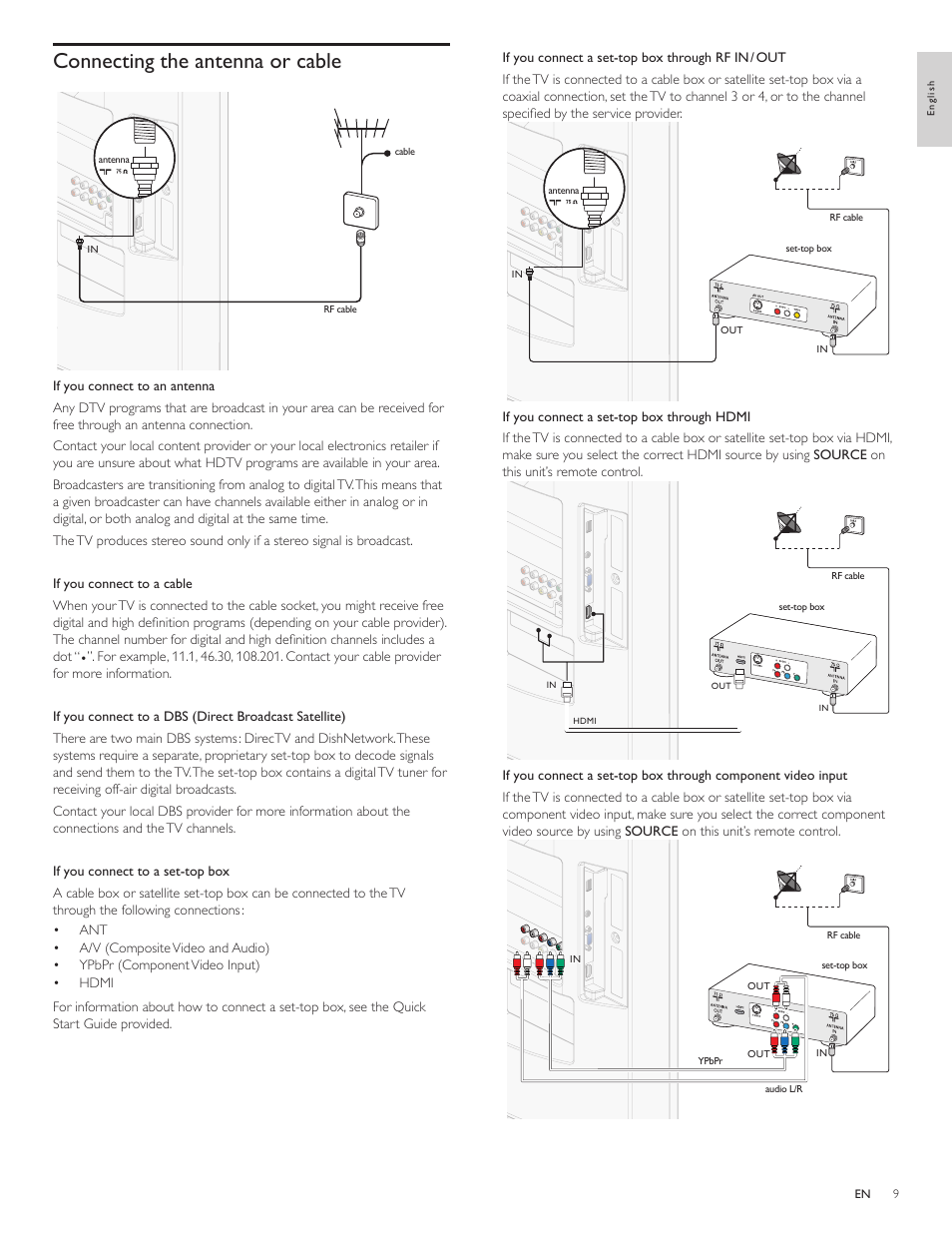 Philips Cable Box User Manual - Ultimate User Guide •