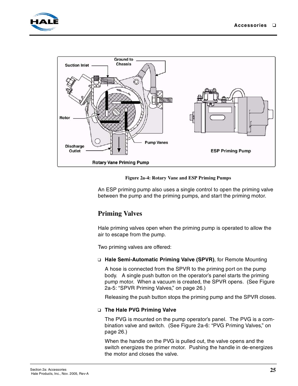 hale primer pump diagram wiring diagram tutorial