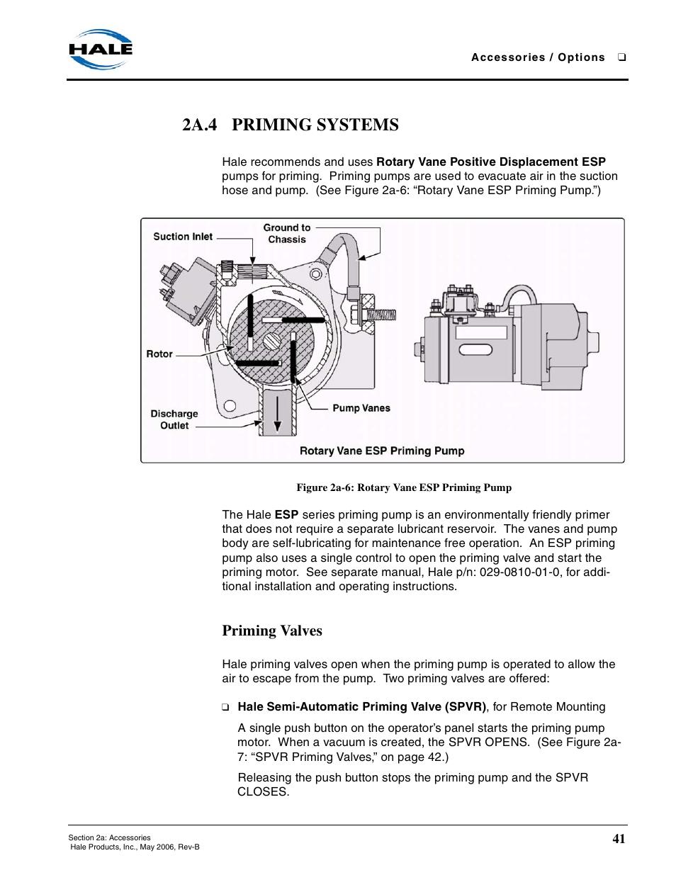 Hale Primer Pump Diagram Wiring Will Be A Thing Komatsu Fg Forklift 30011 2a 4 Priming Systems Figure 6 Rotary Vane Esp Rh Manualsdir Com Valve Fire