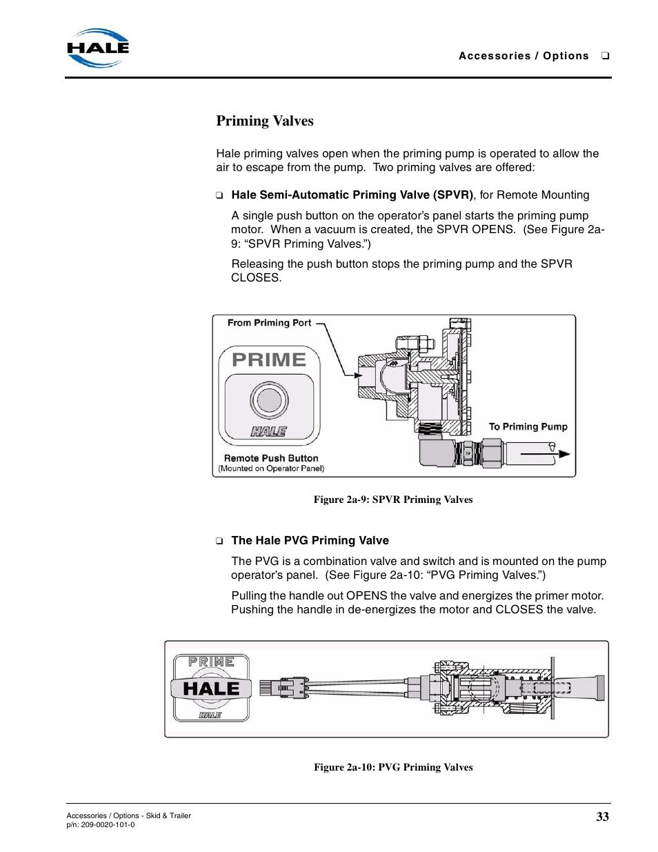 priming valves, figure 2a-9: spvr priming valves, figure 2a-10: pvg priming  valves | hale trailer user manual | page 33 / 74