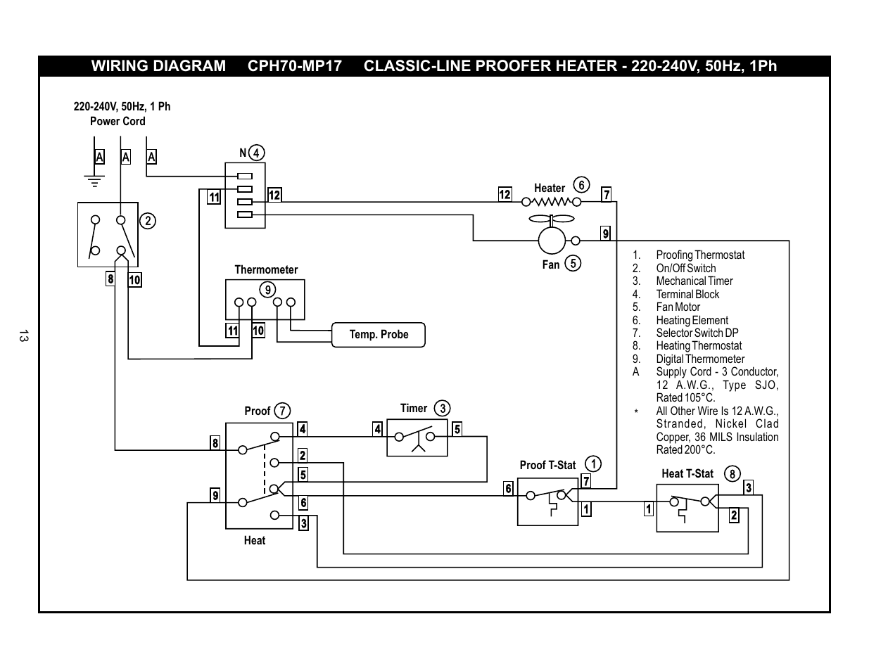 Bakers Pride Classic Line Proofer Heater Cph70 Mp17 User Manual Rotary Switch Wiring Diagram Page 13 16