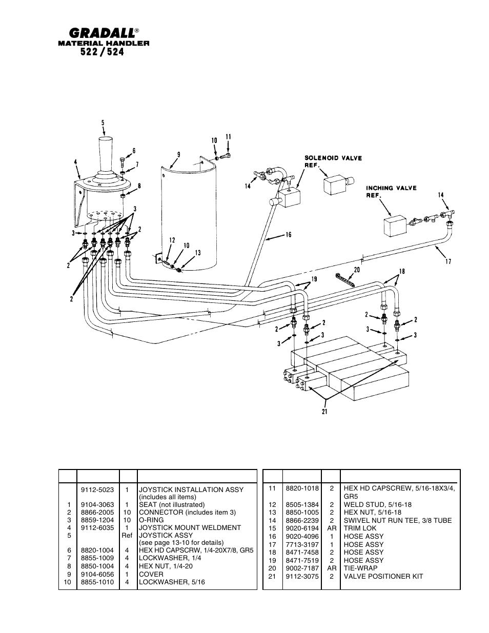 Jlg Ignition Switch Wiring Diagram Auto Electrical Liebherr Key Gradall 02 Dodge Ram