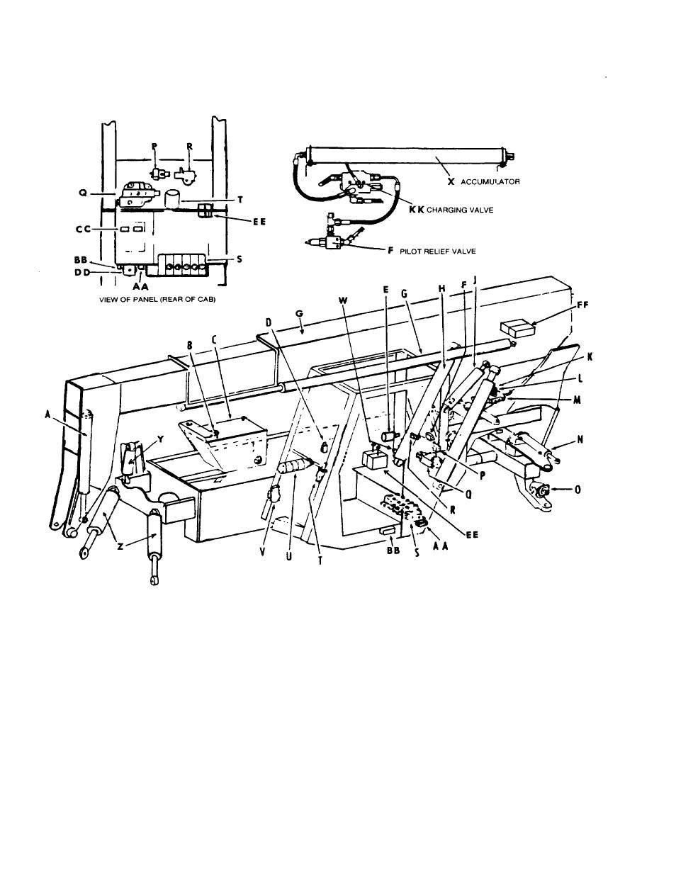 Hydraulic system nomenclature | Gradall 534B (9103-1390