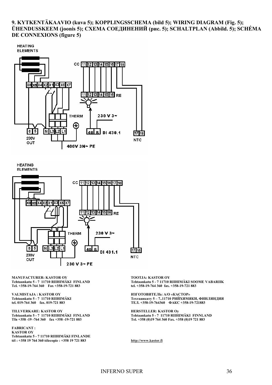 Kastor Inferno Super Electrical Sauna Stoves User Manual Page 36 Wiring Diagram