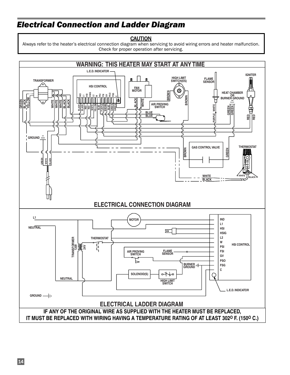 Electrical connection diagrams electrical connection and ladder electrical connection diagrams electrical connection and ladder diagram caution f ccuart Gallery