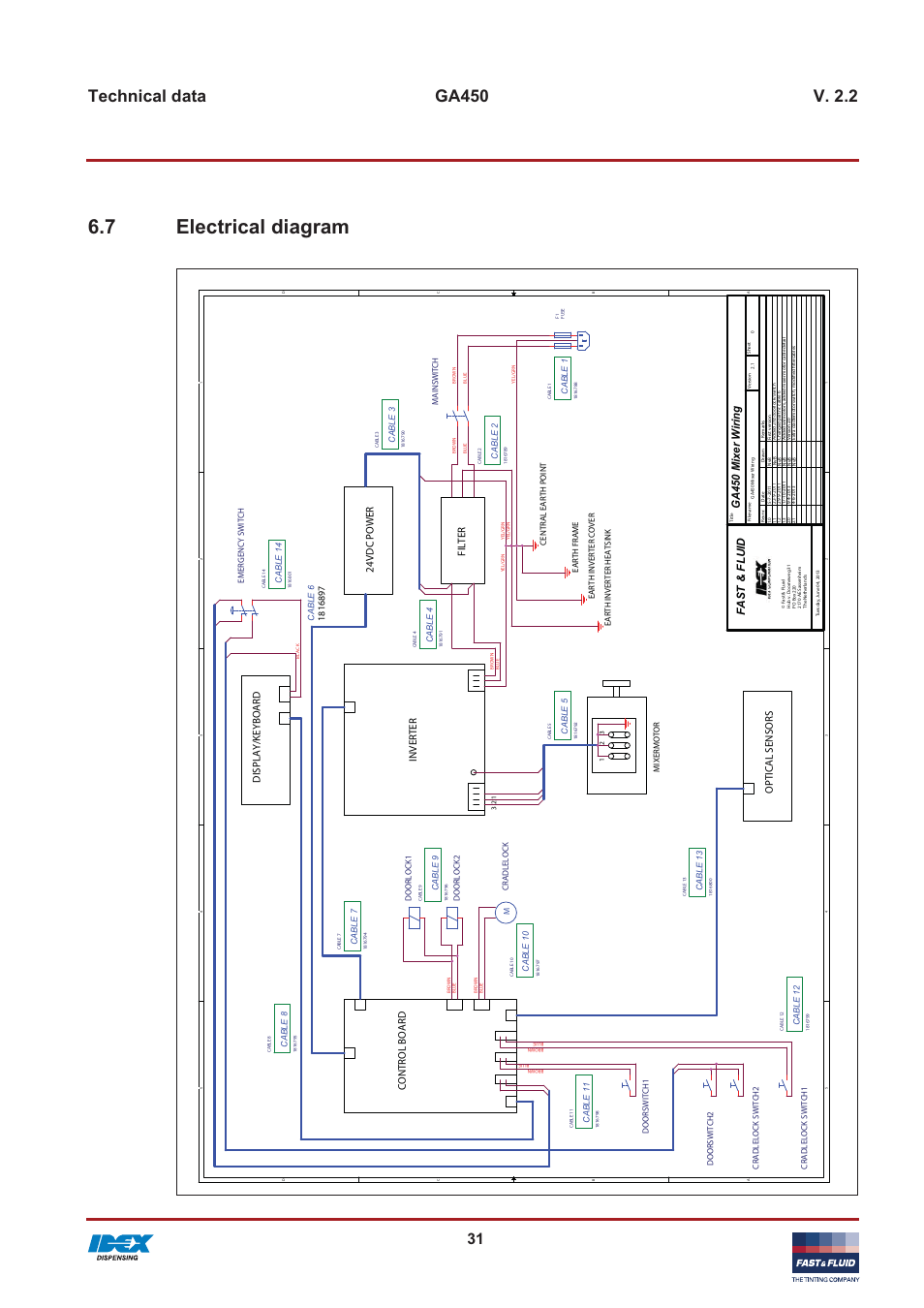 Fa Wiring Diagram Schematics Meyers Snow Plow Schematic 7 Electrical Ga450 Mixer St Fluid Fast Home Diagrams