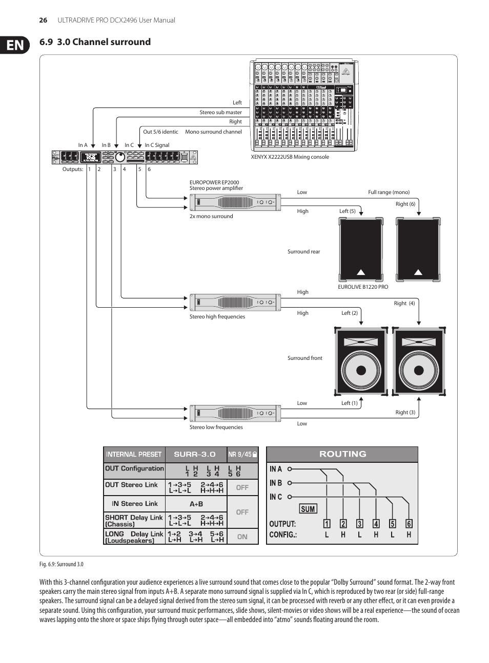 9 3 0 channel surround behringer ultradrive pro dcx2496 user rh manualsdir com behringer ultradrive pro dcx2496 user manual Behringer 2496 Mods
