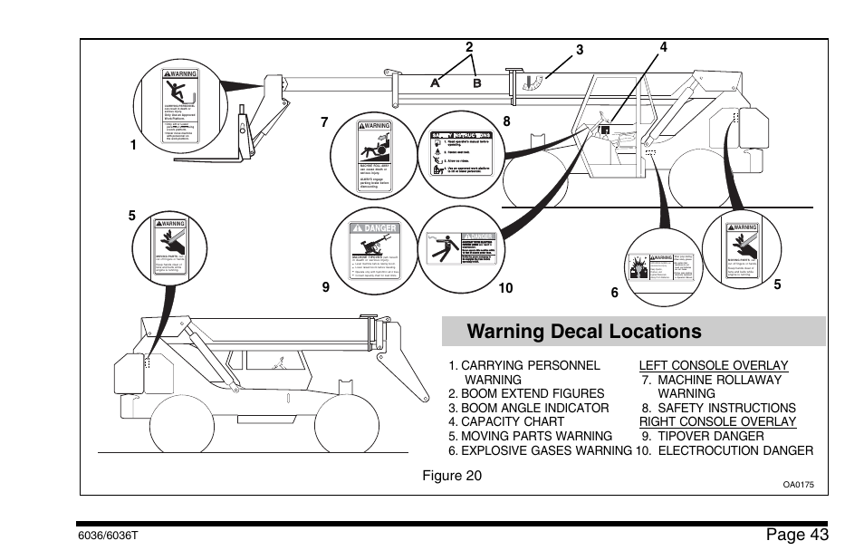 Warning decal locations, Page 43 | SkyTrak 6036 Operation