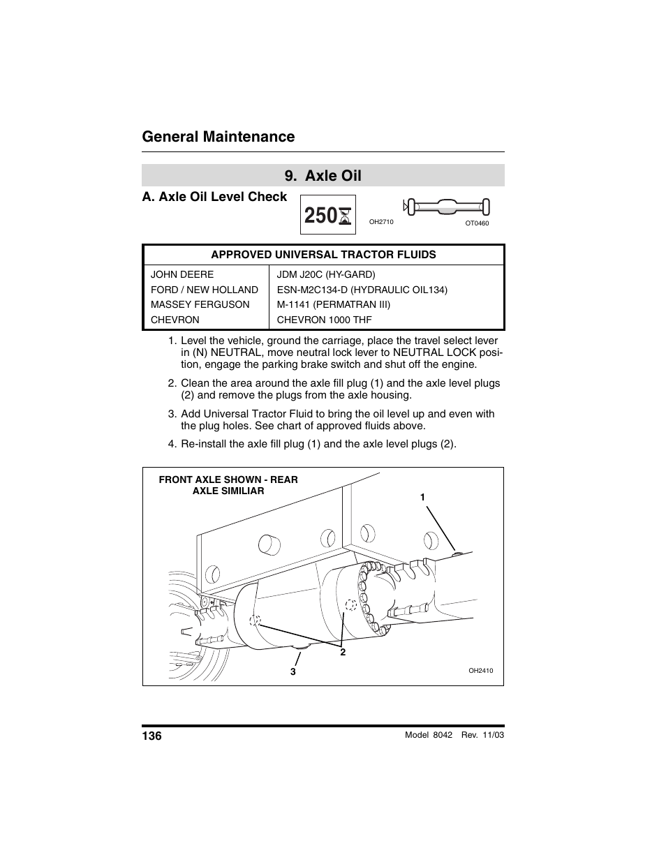 Axle Oil A Axle Oil Level Check Approved Universal Tractor