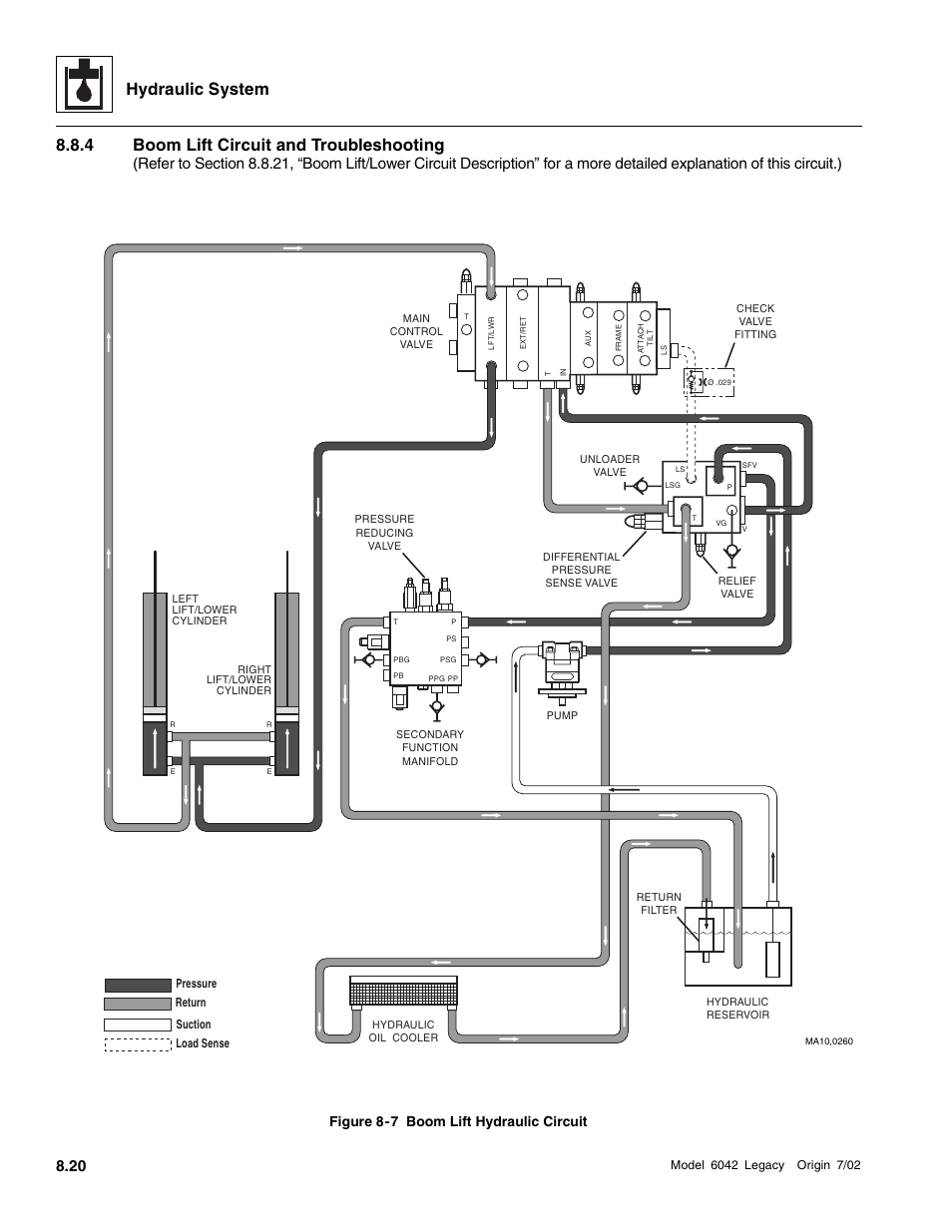 Snorkel Lift Wiring Diagram - Ford Explorer 2010 Engine Diagram for Wiring  Diagram SchematicsWiring Diagram Schematics