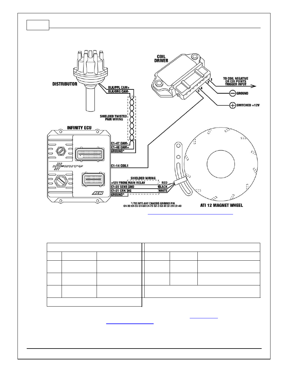 AEM Infinity Supported Applications - Universal V8 Engine User Manual |  Page 16 / 46