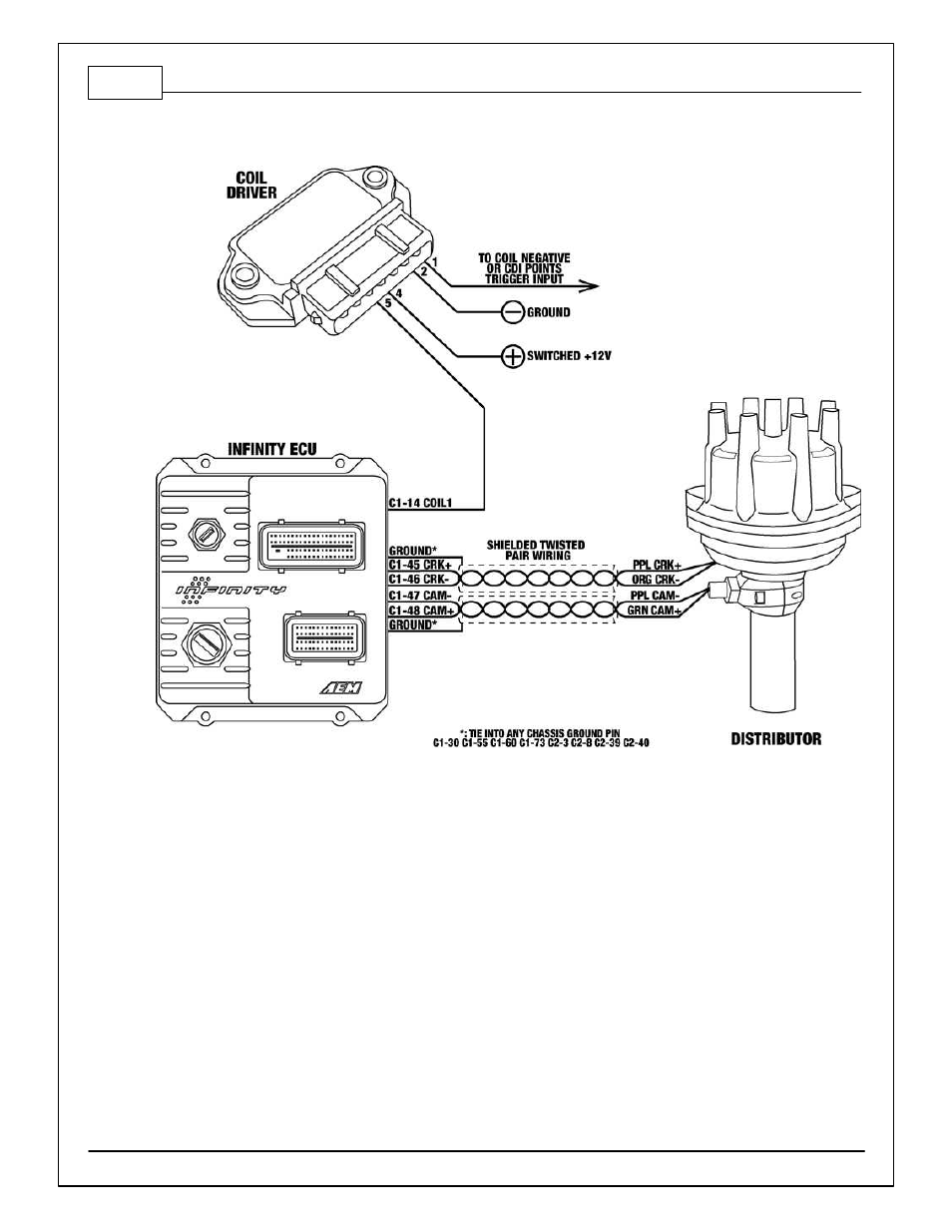 Aem Infinity 8 Wiring Diagram Schematics Mustang Fuse Diagrams Page 18 Msd 2345 Cam Sync Distributor Supported Applications Hydra Sport