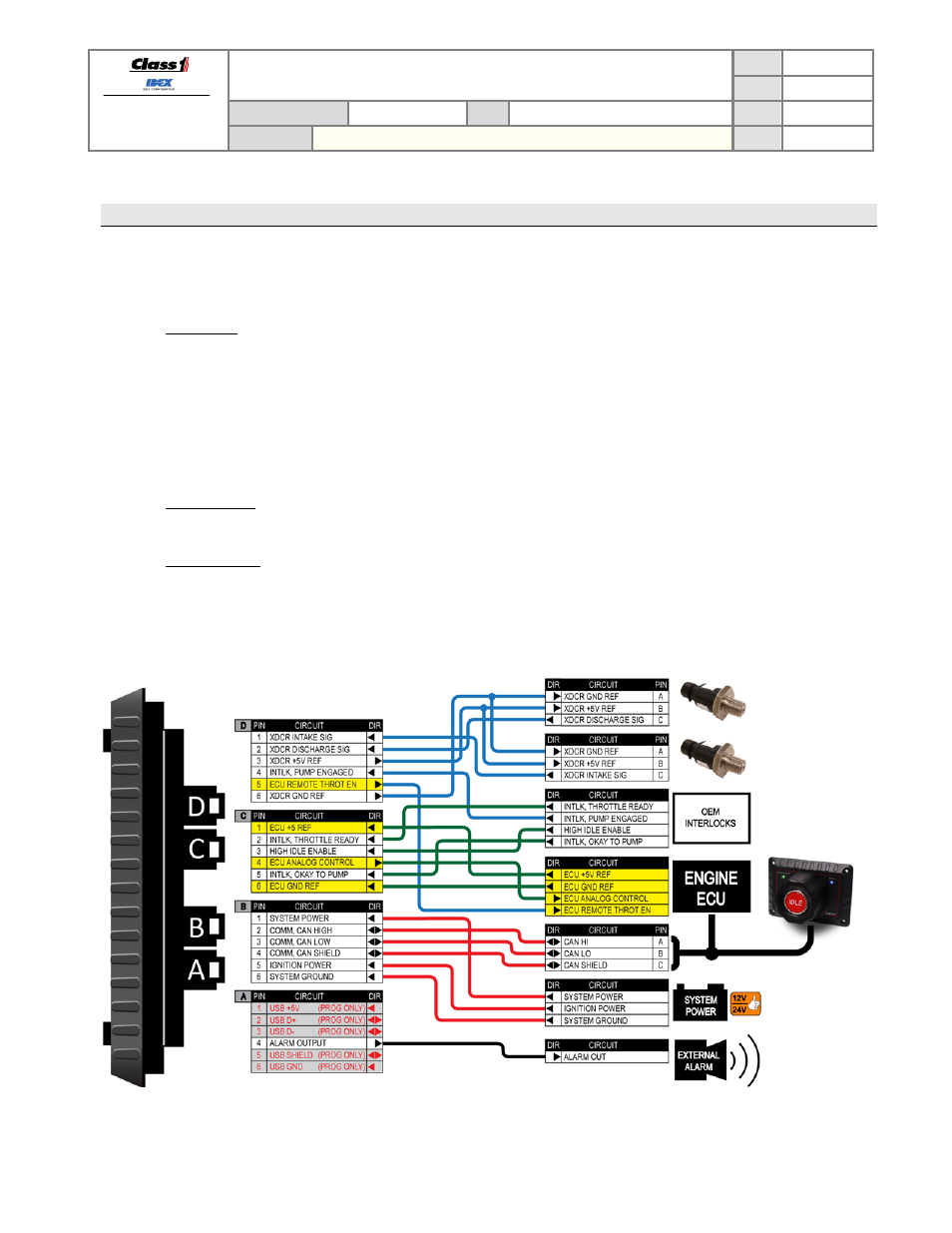 System overview, System part numbers, Wiring detail | Class1  3041-10X-00-CL1 - Sentry Governor - EXTERNAL User Manual | Page 5 / 36