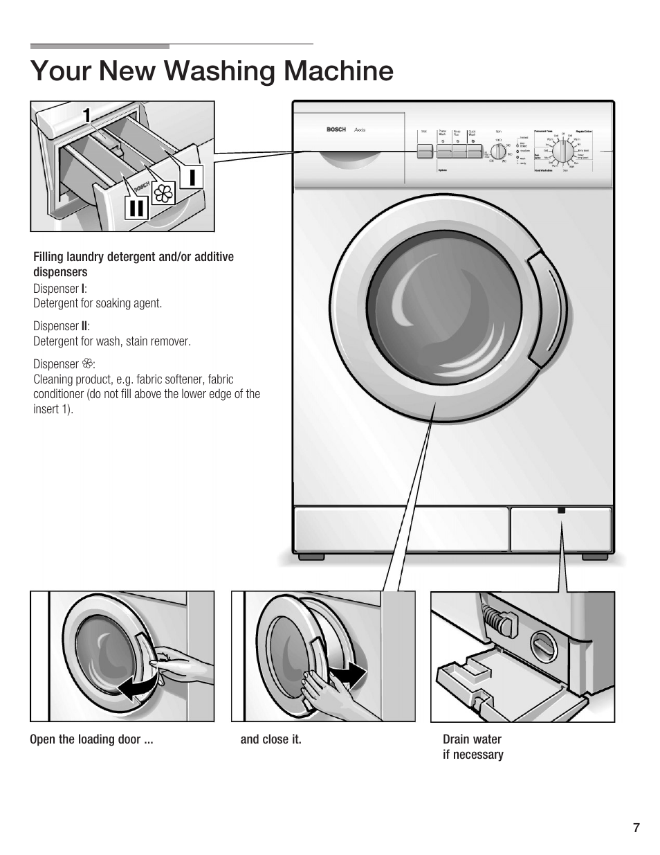 your new washing machine bosch axxus wfl 2050 user manual page 7 rh manualsdir com bosch axxis washer instruction manual bosch car washer user manual