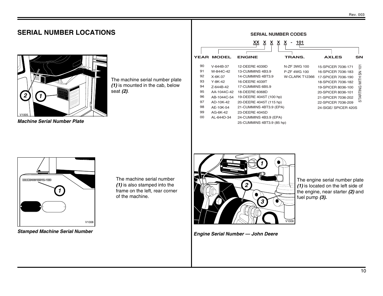 serial number locations lull 644b parts manual user manual page rh manualsdir com