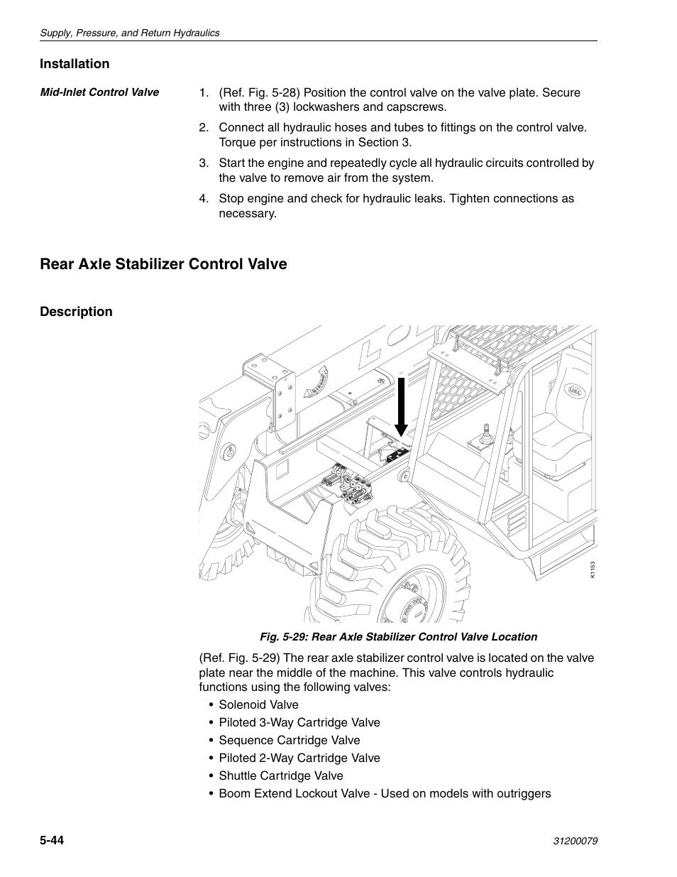 Rear Axle Stabilizer Control Valve  Installation