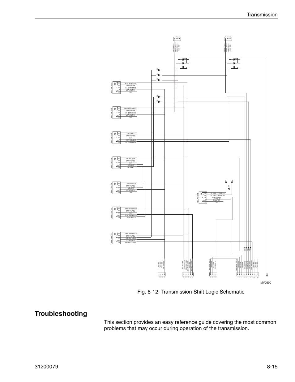 Service brakes | lull 1044c-54 series ii service manual user.