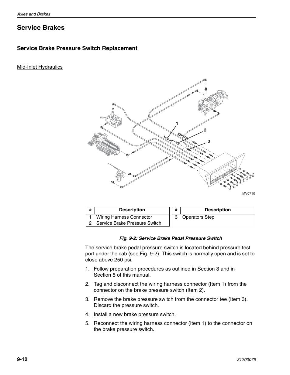 Service brakes | Lull 1044C-54 Series II Service Manual User Manual | Page  356 / 382