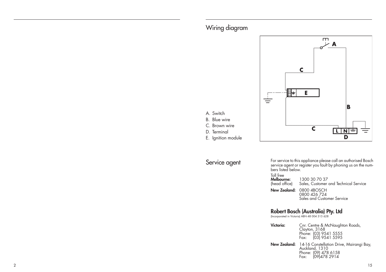 Bosch Ignition Module Wiring Diagram Library New Zealand Service Agent Pch 615 Dau User Manual Page 2 8