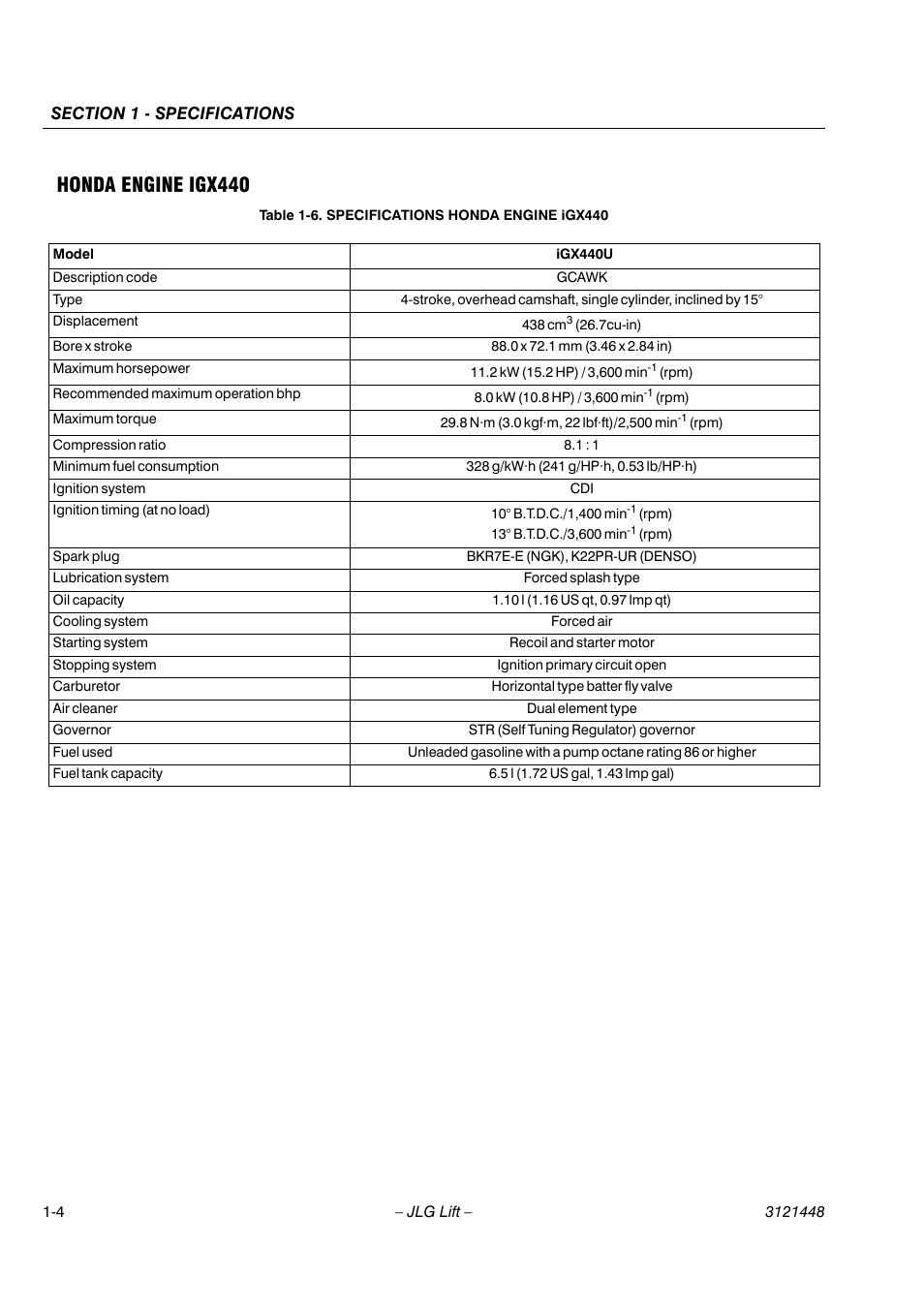 Honda engine igx440 | JLG X23J - X700AJ Service Manual User Manual | Page  12 / 633