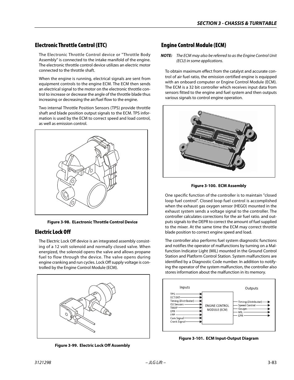 electronic throttle control etc electric lock off. Black Bedroom Furniture Sets. Home Design Ideas