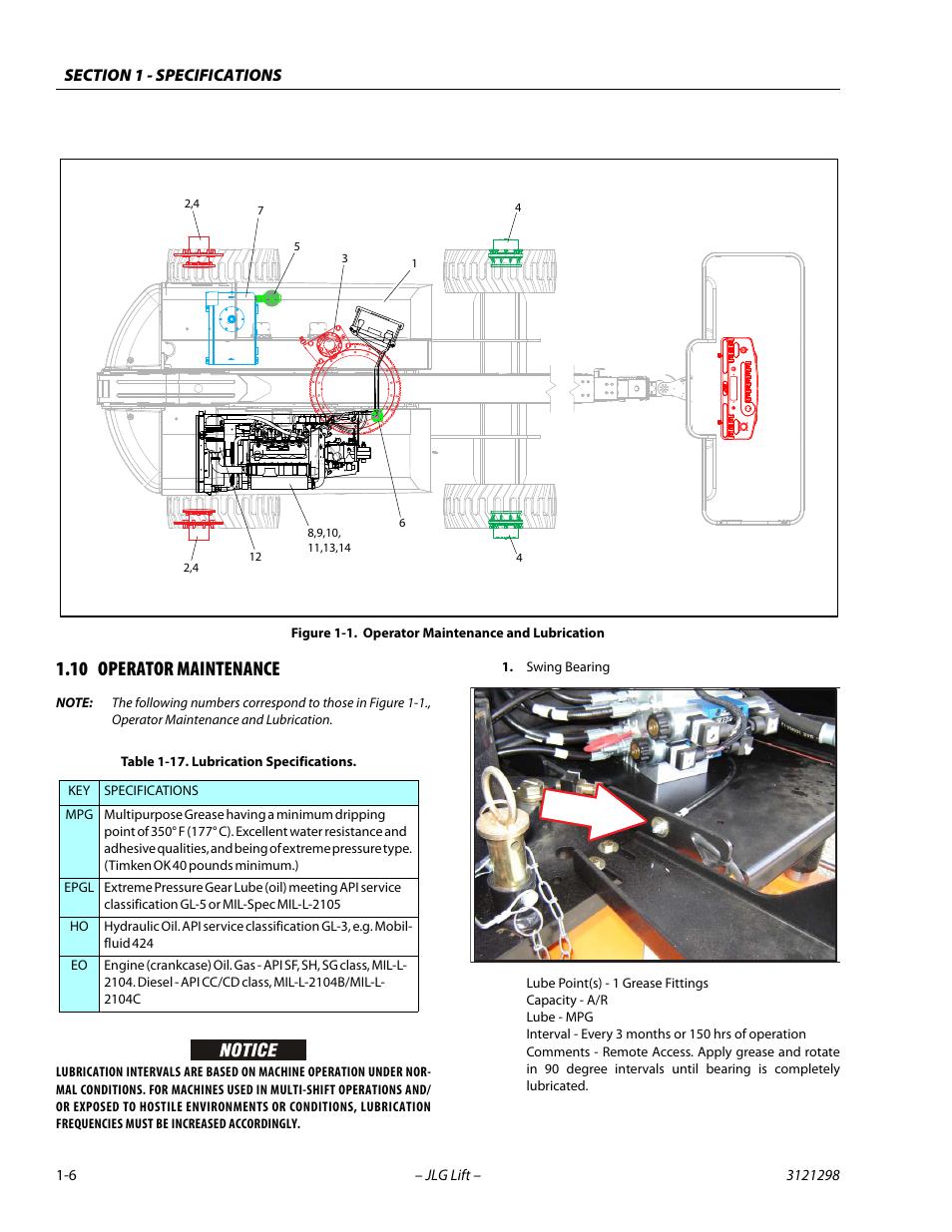 10 Operator Maintenance  Operator Maintenance