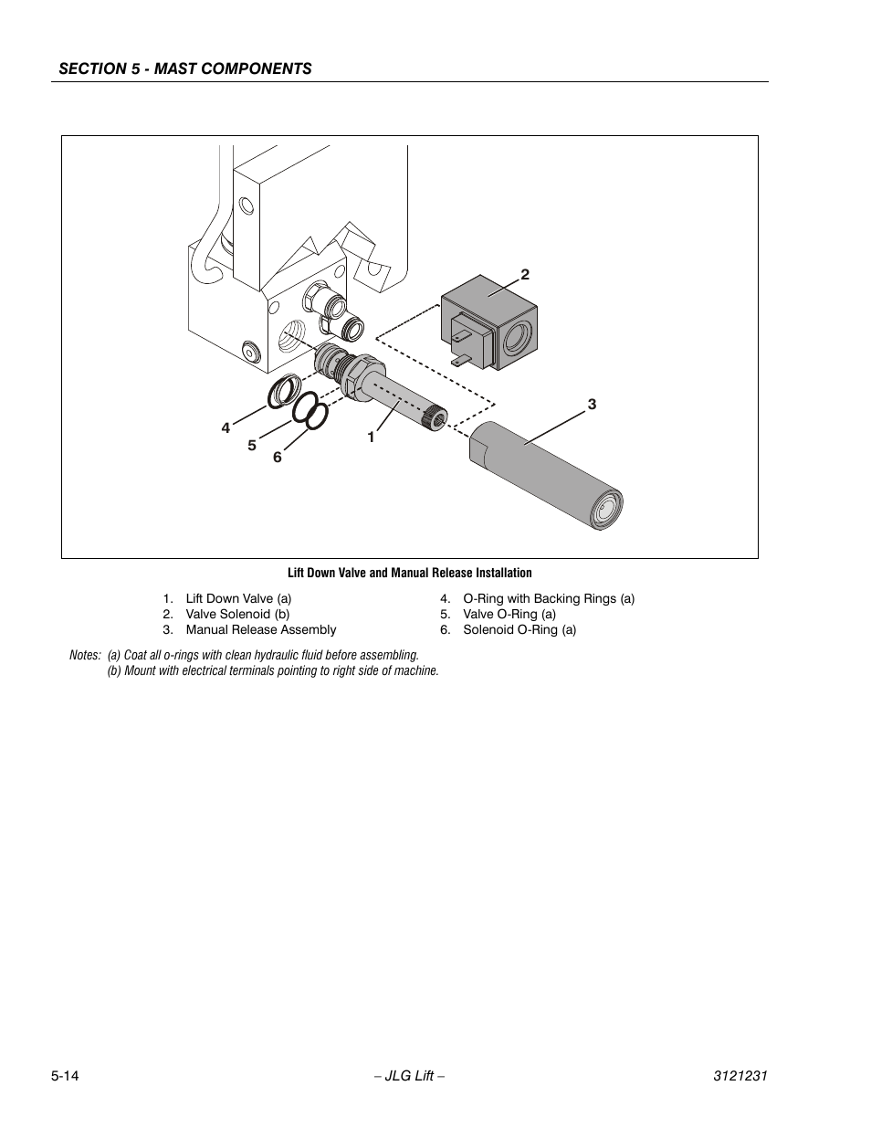 JLG 15/20MSP Service Manual User Manual | Page 104 / 174 | Also for