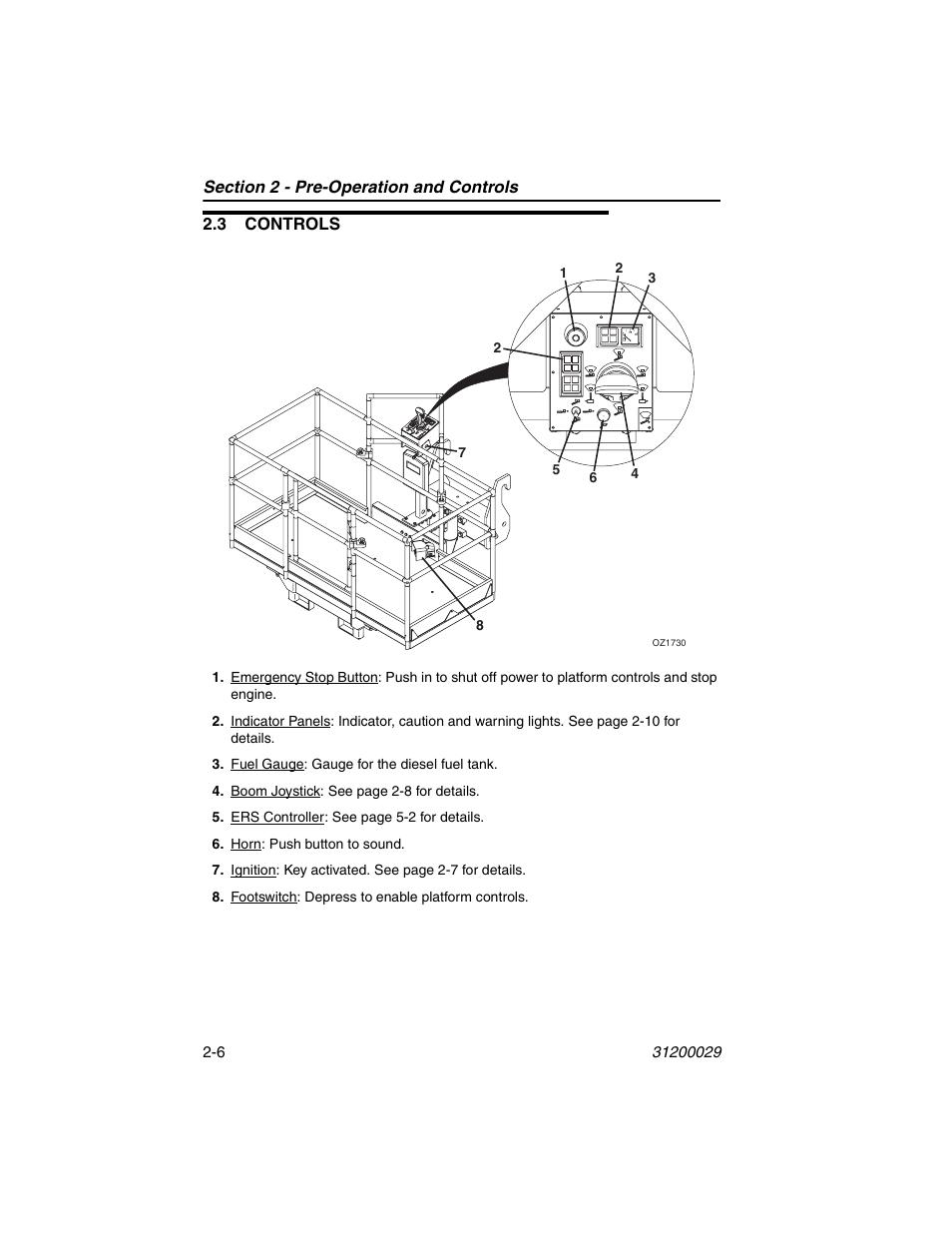 3 controls 3 controls 6 jlg 4017 platform operator manual user  3 controls 3 controls 6 jlg 4017 platform operator manual user manual page 24 64
