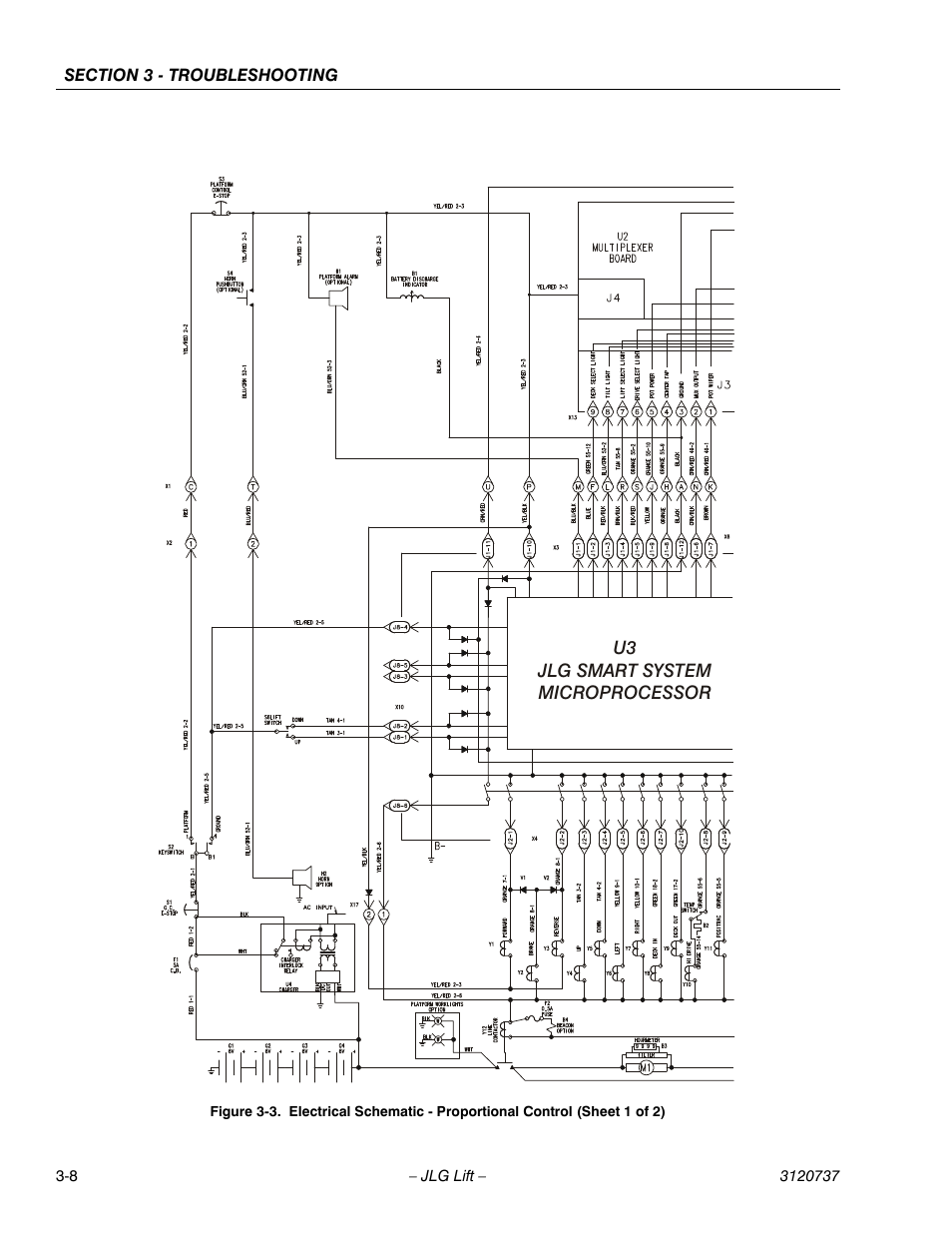 grove manlift wiring diagrams