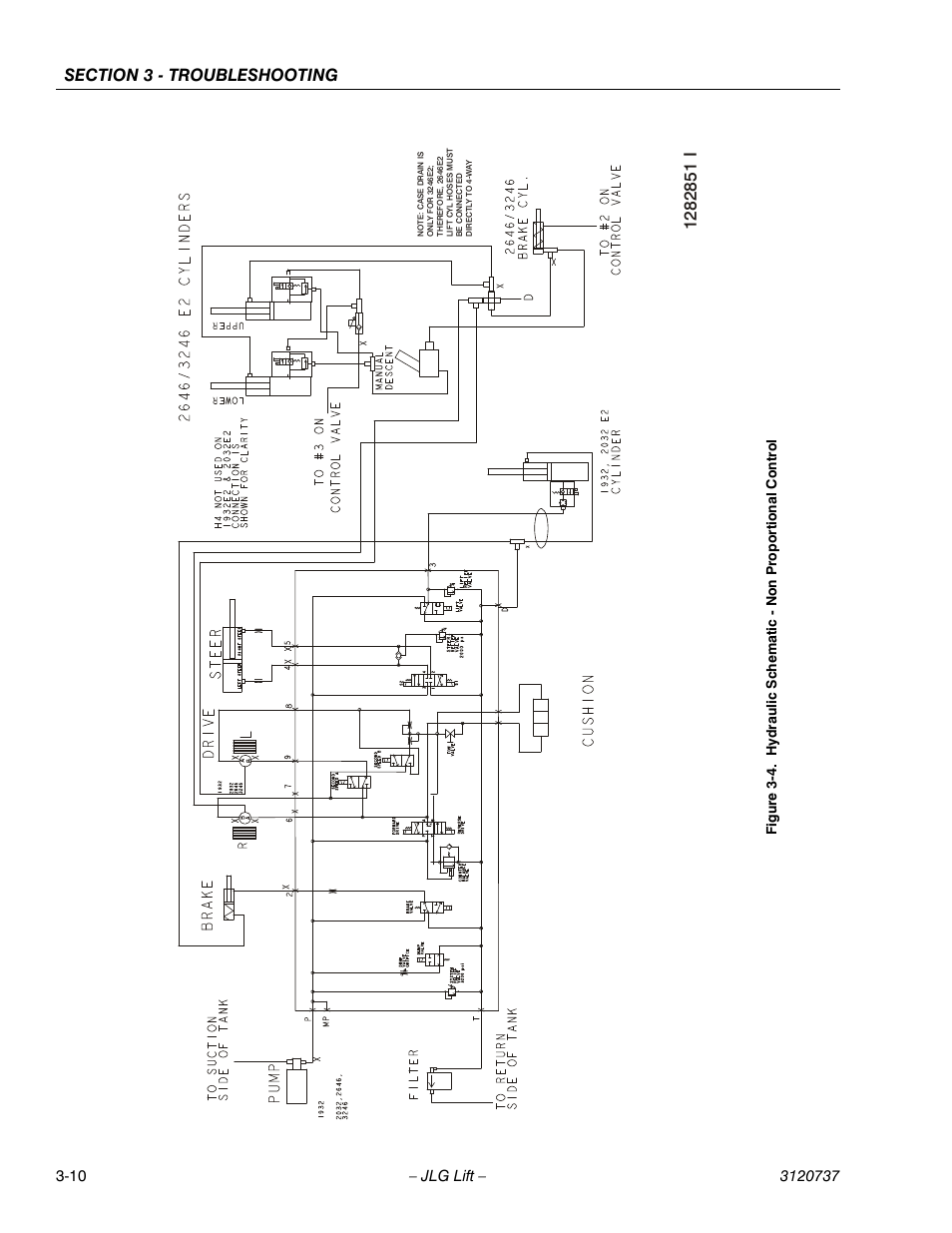 jlg 2632e2 wiring diagram wiring library Heavy Duty Trailer Wiring Diagram hydraulic schematic non proportional control 10 jlg 3246e2 ansi service manual user manual