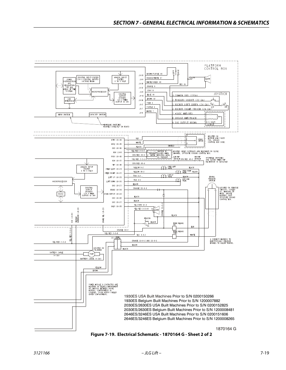 electrical schematic 1870164g sheet 2 of 2 jlg 3246es service rh manualsdir  com