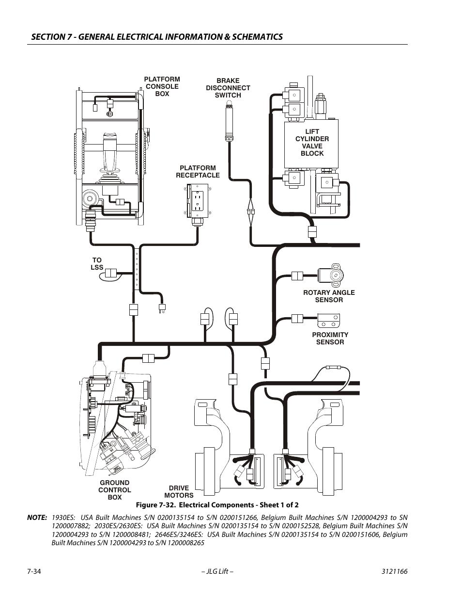 jlg model 80 wiring diagram 2000 ford f 150 fuel pump wiring 2000  jlg 20mvl wiring diagram free download wiring diagrams jlg 3246es service manual page210 jlg 20mvl wiring