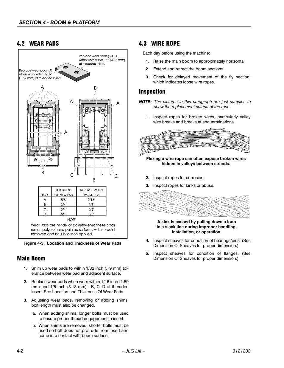 Funky Wire Rope Sheave Inspection Embellishment - Electrical Diagram ...
