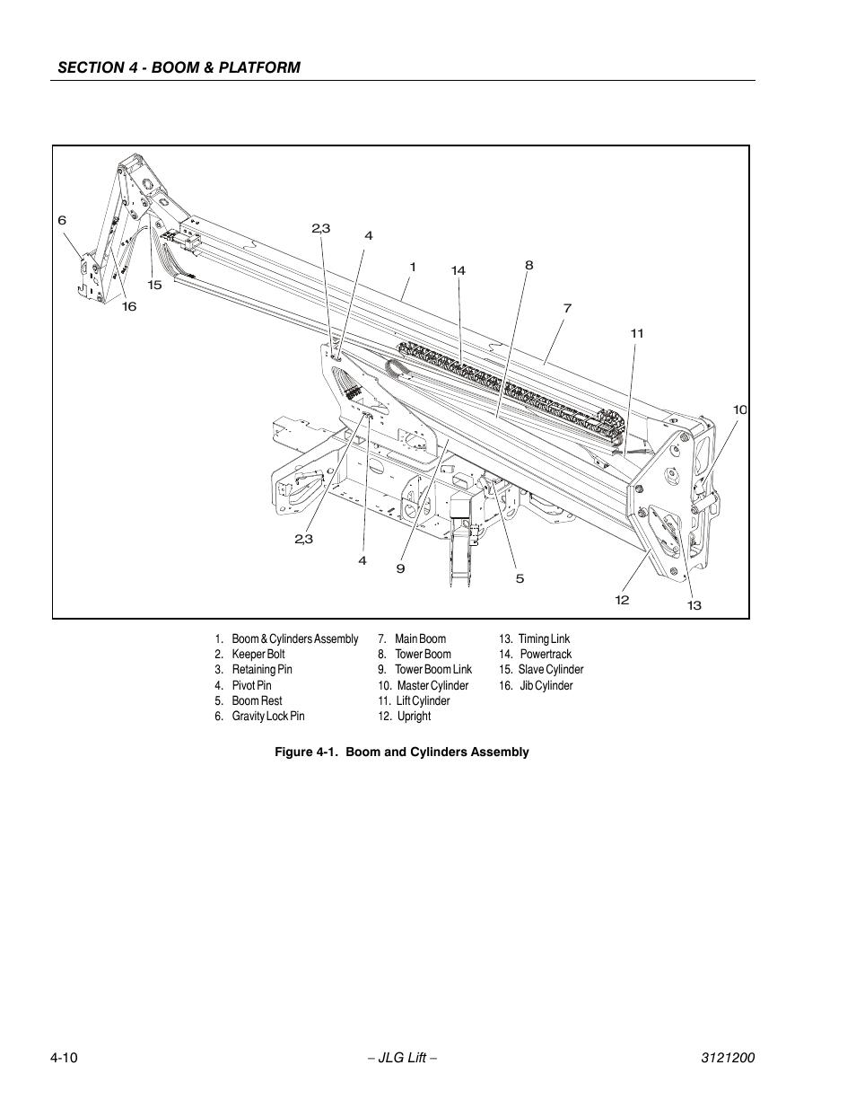 Jlg Scissor Lift Wiring Diagram - The Best Wiring Diagram 2017