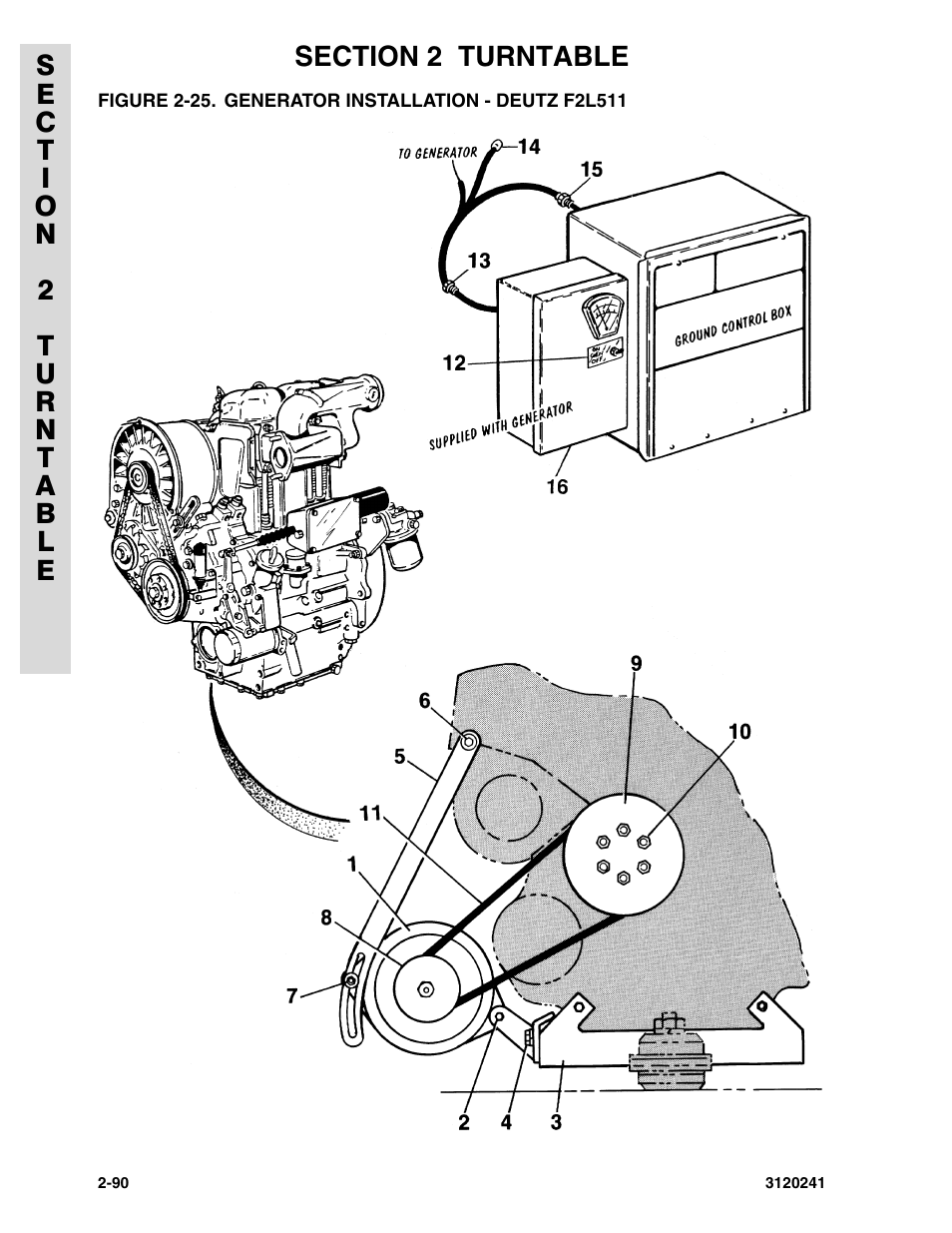 figure 2 25 generator installation deutz f2l511 jlg 40h parts rh manualsdir  com deutz f2l511 manual download deutz f2l511 engine manual