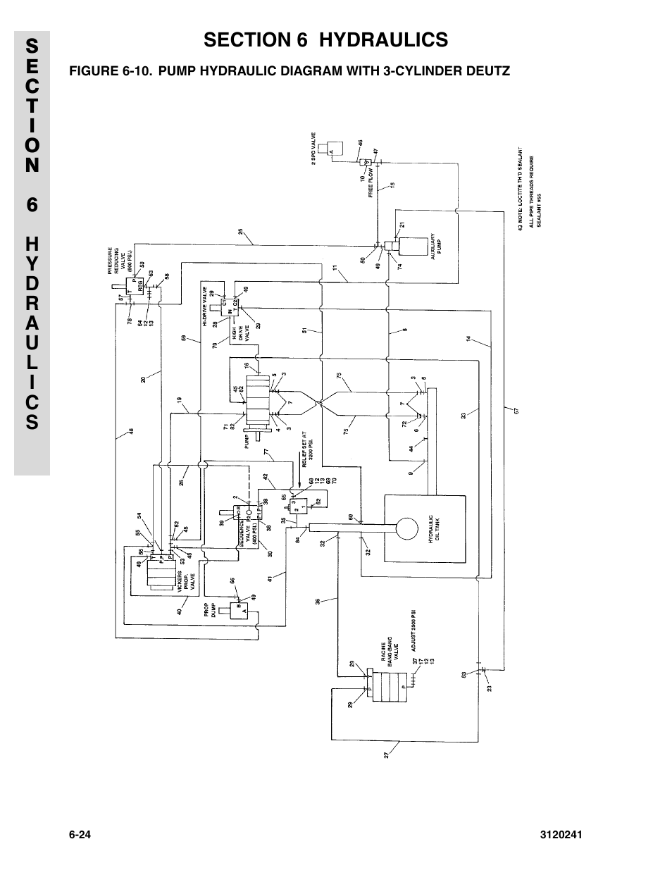 Diagram 8 Polaris Atv Emprendedor Free Online Image Schematic Wiring